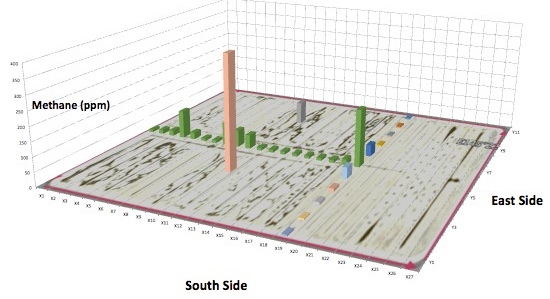 Dispersed source emissions survey scaled plot plan